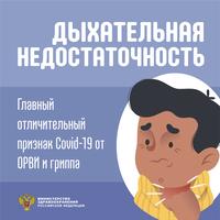 Коронавирус симптомы_Коронавирус симптомы 4.png